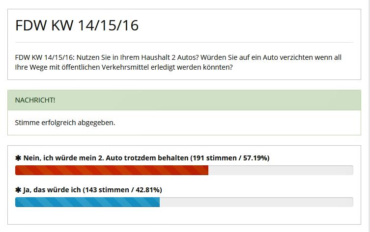 Abstimmungsergebnis (2)