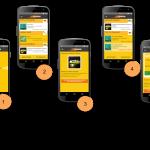 Vereinfachte Mobilität für Jugendliche – Taxigutscheine ab Juli 2018 erhältlich!