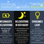 Energiespartipps für die Adventzeit