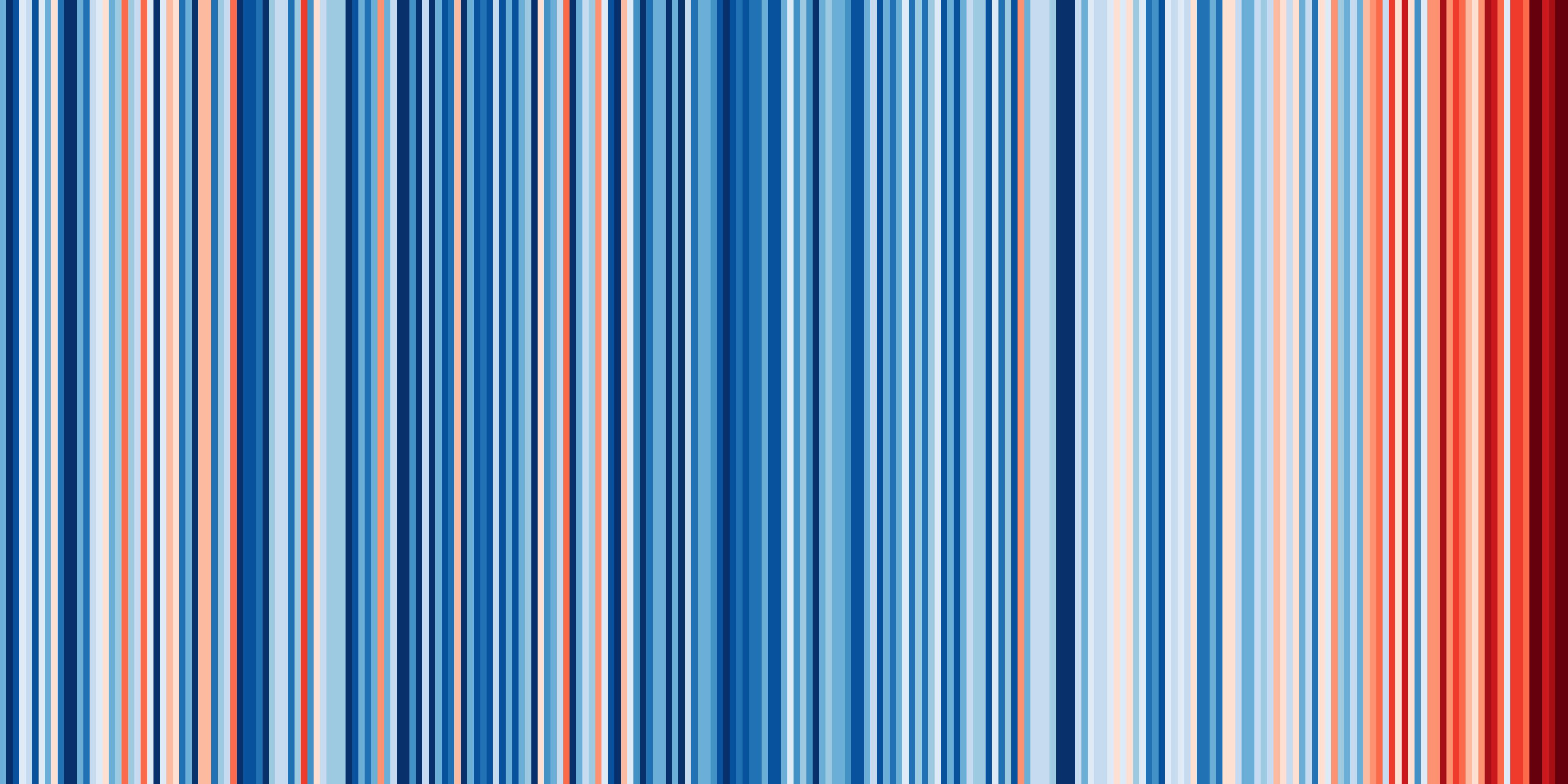 Warming stripes für Wien_ZAMG