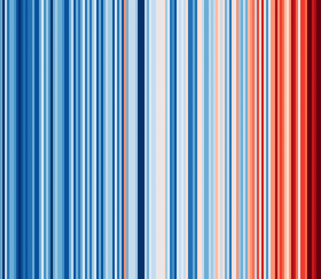 Warming stripes für Wien_ZAMG_Homepage