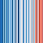 FUMO- und KEM-Region: Wir tun was fürs Klima!